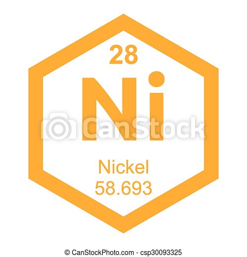 Periodic Table Nickel Element