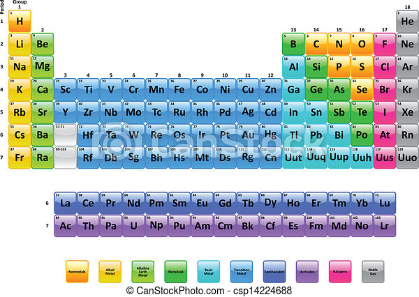 periodic table of elements csp14224688 - Periodic Table Of Elements Vector