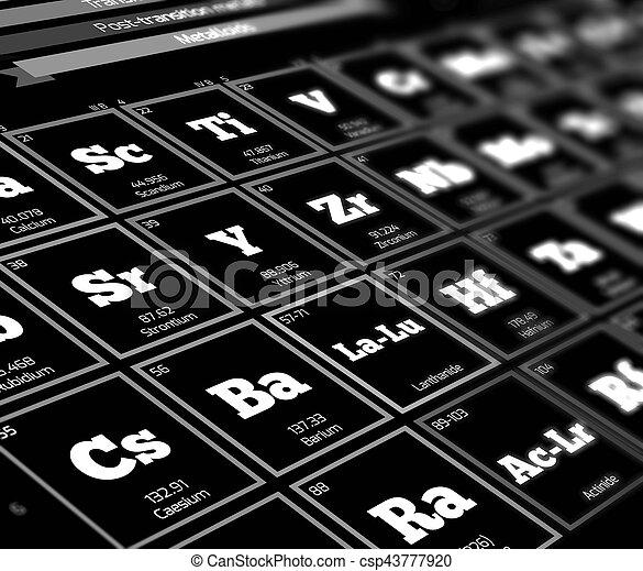 Periodic table of elements - csp43777920