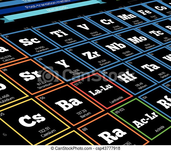 periodic table of elements csp43777918 - Periodic Table Of Elements Vector Free