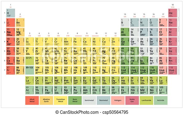 Periodic table of the chemical elements mendeleevs table eps periodic table of the chemical elements mendeleevs table modern flat pastel colors on white urtaz Image collections