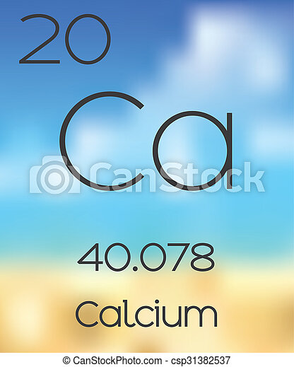 The Periodic Table Of The Elements Calcium