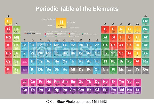 periodic table of the elements csp44528592 - Periodic Table Of Elements Vector
