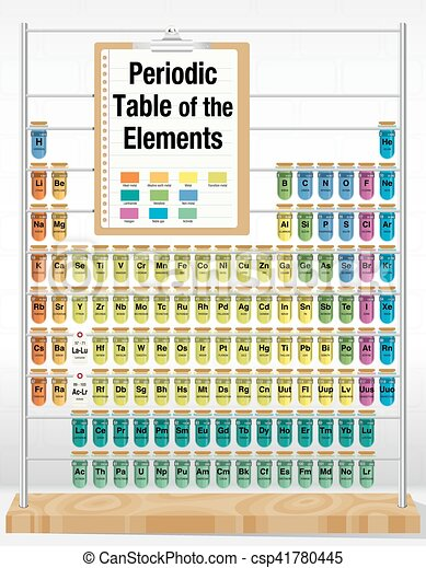 Periodic table of the elements consisting of test tubes with eps periodic table of the elements consisting of test tubes with the names and number of each urtaz Image collections