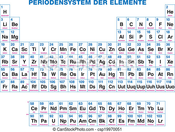 Periodic Table Of The Elements   Ge   Csp19970051