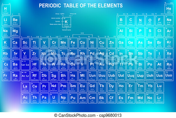 Periodic table of the elements with atomic number symbol vectors periodic table of the elements with csp9680013 urtaz Images