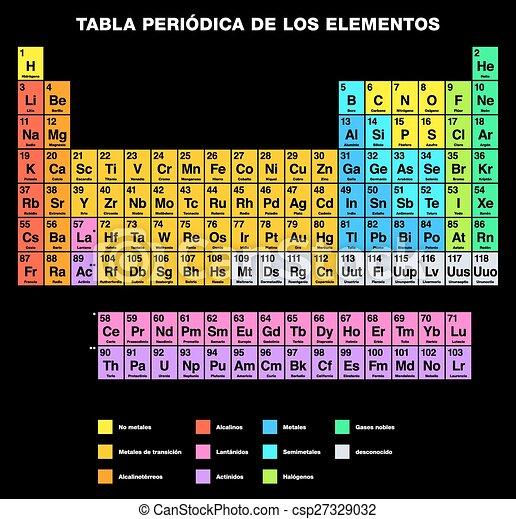 Marvelous Periodic Table SPANISH   Csp27329032