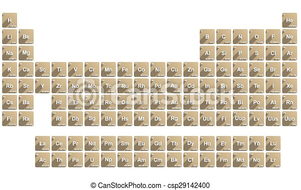 Periodic table colorful periodic table of all elements with details periodic table csp29142400 urtaz Gallery