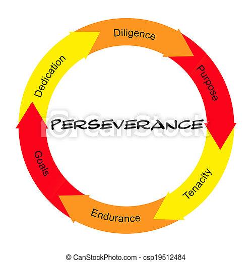 persévérance, cercle, concept, mot, gribouillé - csp19512484