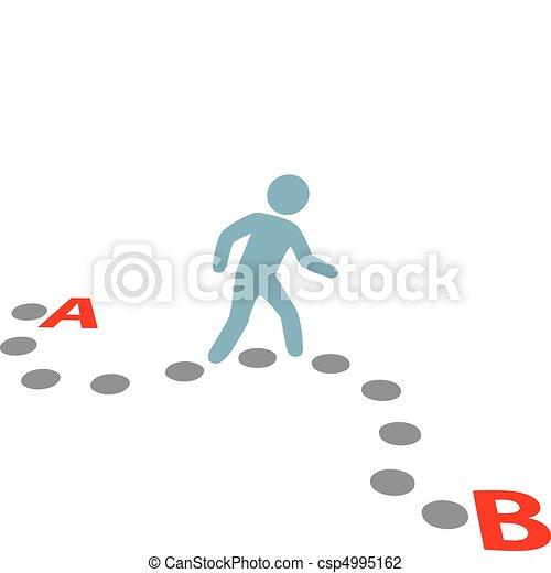 Person walk follow path plan point A to B - csp4995162