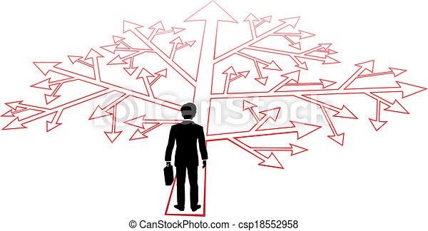 Persona de negocios confundiendo el camino de decisiones - csp18552958