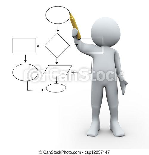 3D persona y carta de flujo - csp12257147