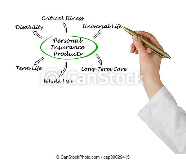 Personal Insurance - csp30029415