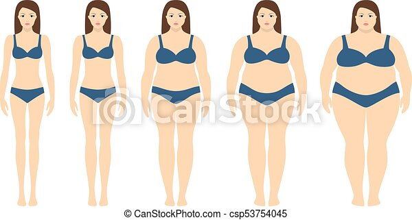 Ilustración de vectores de indice corporal de bajo peso a extremadamente obeso. Siluetas de mujer con diferentes grados de obesidad. El concepto de pérdida de peso. - csp53754045