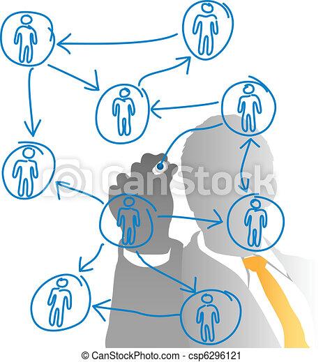 pessoas negócio, mapa, gerente, human, desenho, recursos - csp6296121