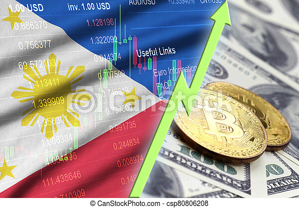 Philippines flag and cryptocurrency growing trend with two bitcoins on dollar bills - csp80806208
