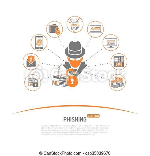 El concepto cibercrimen phishing - csp35039670