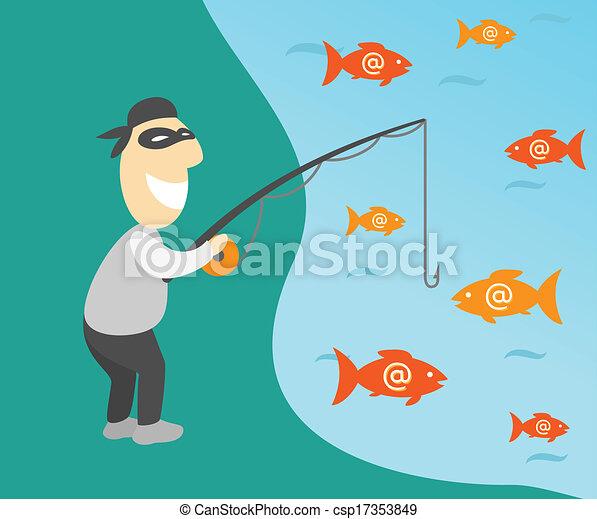 Phishing - csp17353849