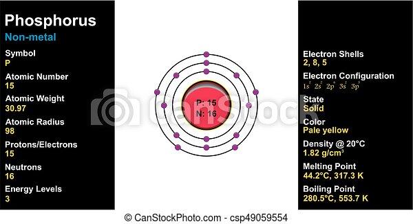 Phosphorus element atom structure and properties including diagram phosphorus element atom structure and properties csp49059554 ccuart Choice Image