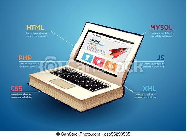 Php Xml Concept Langue Ordinateur Portable Javascript Programmation Livre Html Apprentissage Css
