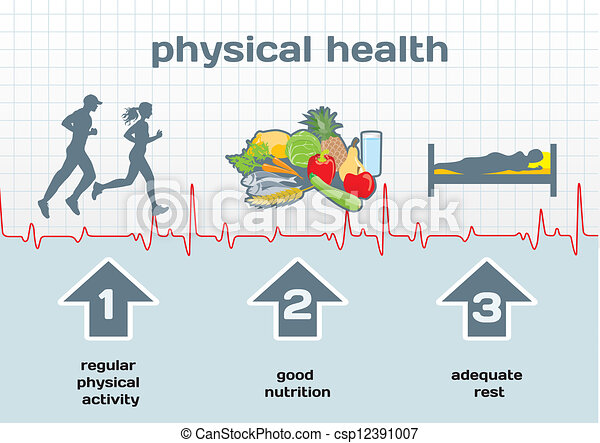 Physical Health diagram - csp12391007