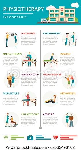 Physiotherapy Rehabilitation Infographics - csp33498162
