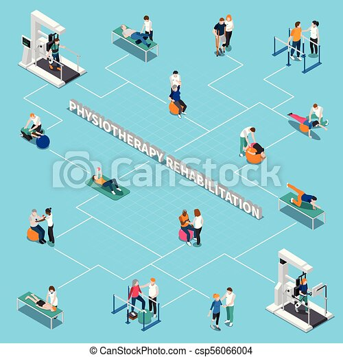Physiotherapy Rehabilitation Isometric Flowchart - csp56066004