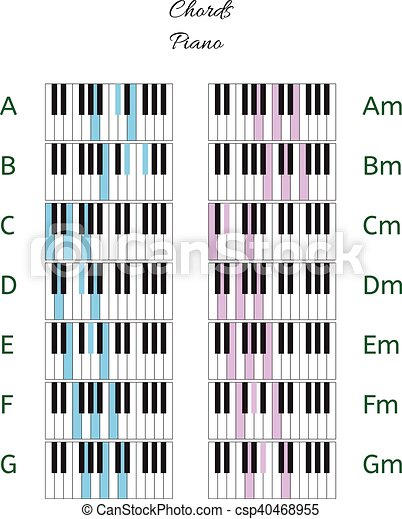 Piano Chords Infographics With Keyboard With Chord Names Isolated On