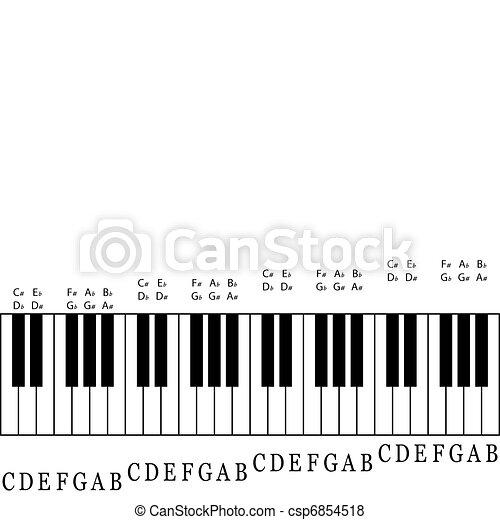 Teclado de piano con nombres clave - csp6854518