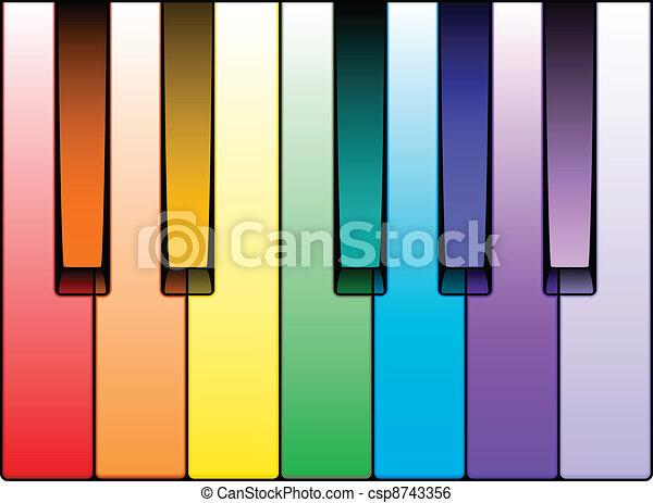 La Octava Del Piano Ilustración De Vectores De Claves De