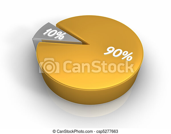 Pie Chart 90 10 Percent Pie Chart With Ninety And Ten Percent 3d