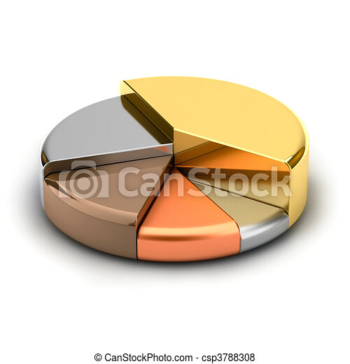 Pie chart, made of different metals - gold, silver, bronze, copper, lead - csp3788308