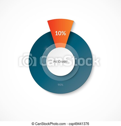 Pie Chart Share Of 10 And 90 Circle Diagram For Infographics