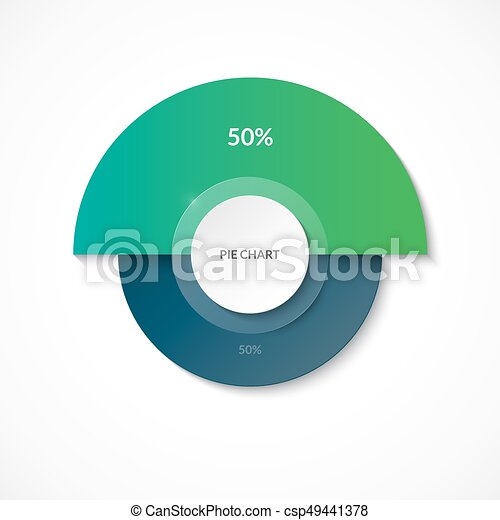 Pie Chart Share Of 50 Circle Diagram For Infographics Vector