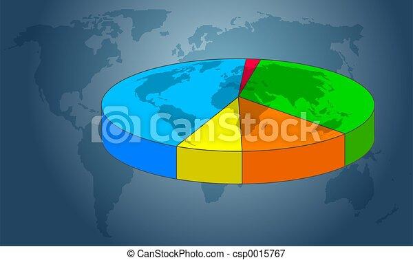 Pie Chart - csp0015767