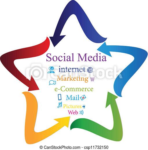 pijl, media, vorm, ster, sociaal - csp11732150