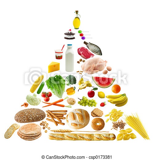 Pirámide de comida - csp0173381