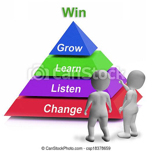 piramide, scopo, mezzi, vincere, concorrenza, disco, o - csp18378659