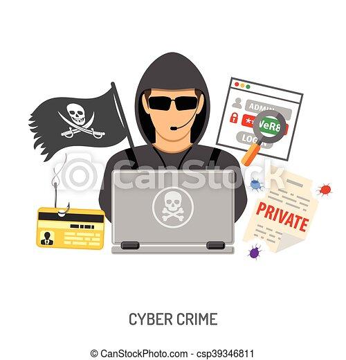 El concepto del crimen cibernético con el hacker - csp39346811