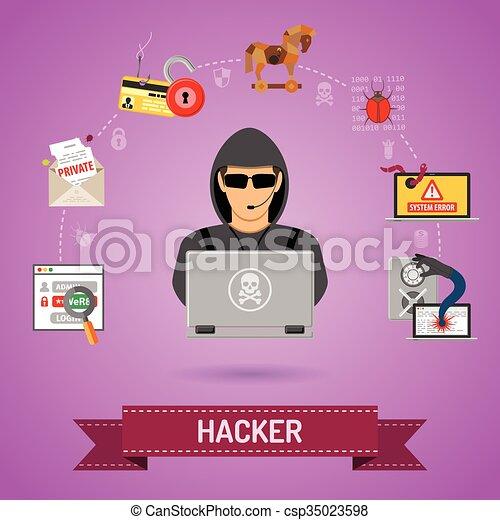 El concepto del crimen cibernético con el hacker - csp35023598