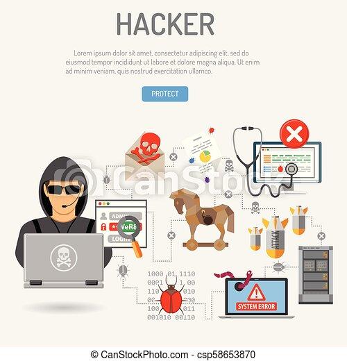 El concepto del crimen cibernético con el hacker - csp58653870
