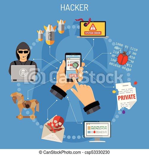 El concepto del crimen cibernético con el hacker - csp53330230