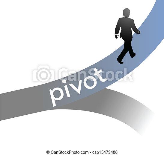 pivot, entrepreneur, maigre, démarrage, stratégie - csp15473488