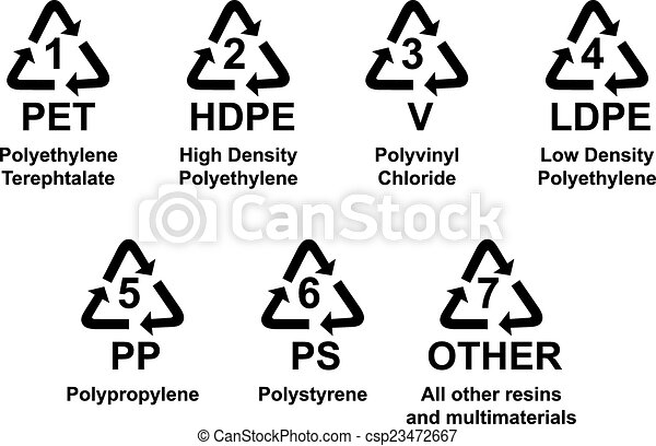 plactis types - csp23472667