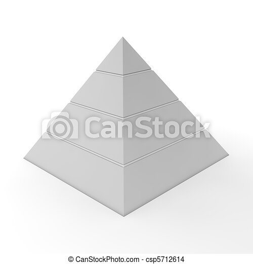 plain pyramid chart four levels layered pyramid chart template