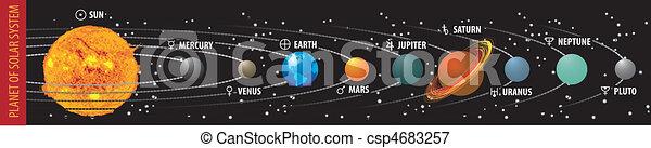 planète, système, solaire - csp4683257