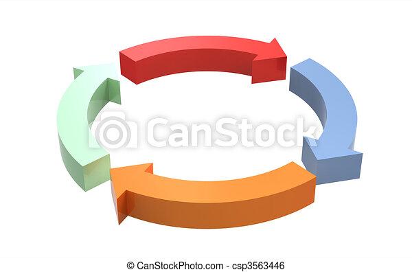 Plan do check act circle - csp3563446