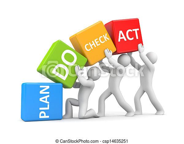 Plan Do Check Act metaphor - csp14635251