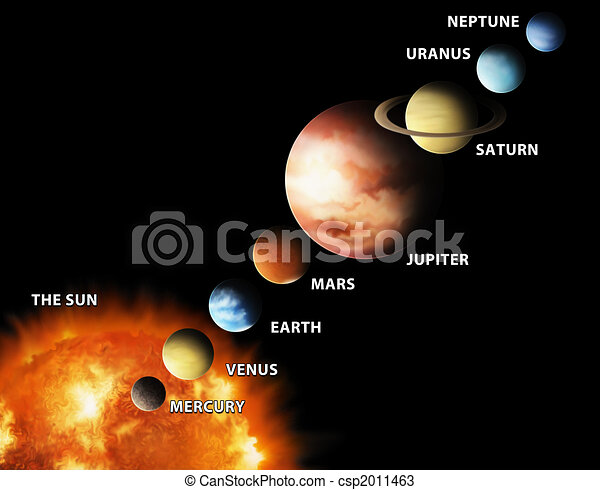 Planets of our solar system an illustrated diagram showing the planets of our solar system csp2011463 ccuart Choice Image