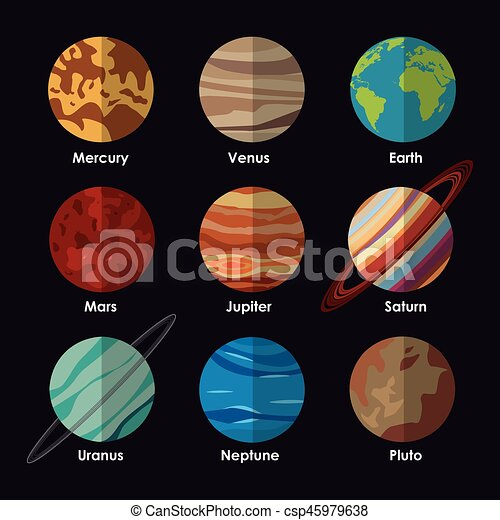 planets solar system with names